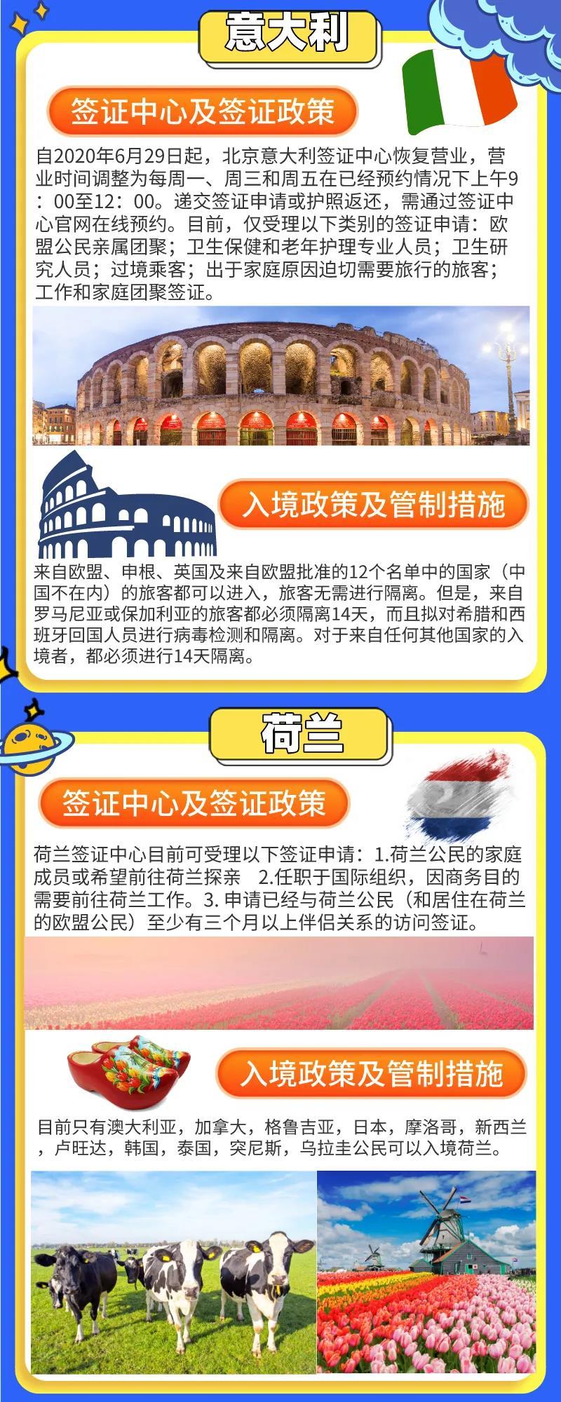 主要旅游目的地国家解封情况及签证恢复情况最新消息大汇总(8月18)